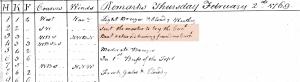 Obr. 20: Záznam v deníku odkazující na měření proudu ze spuštěného člunu.